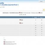 Lee Chong Wei vs KUNCORO Sony Dwi – Badminton Beijing Olympic 2008 Result