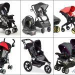 How To Choose The Right Stroller