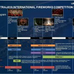 Putrajaya International Fireworks Competition 2013